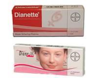 Diane - 35 2 mg 12 x 21 Tabl.